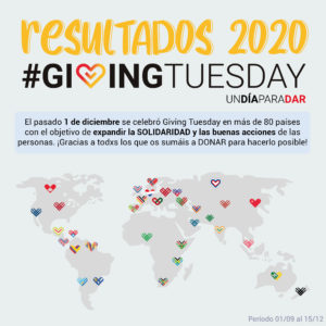 Resultados Giving Tuesday, paises donde se ha celebrado